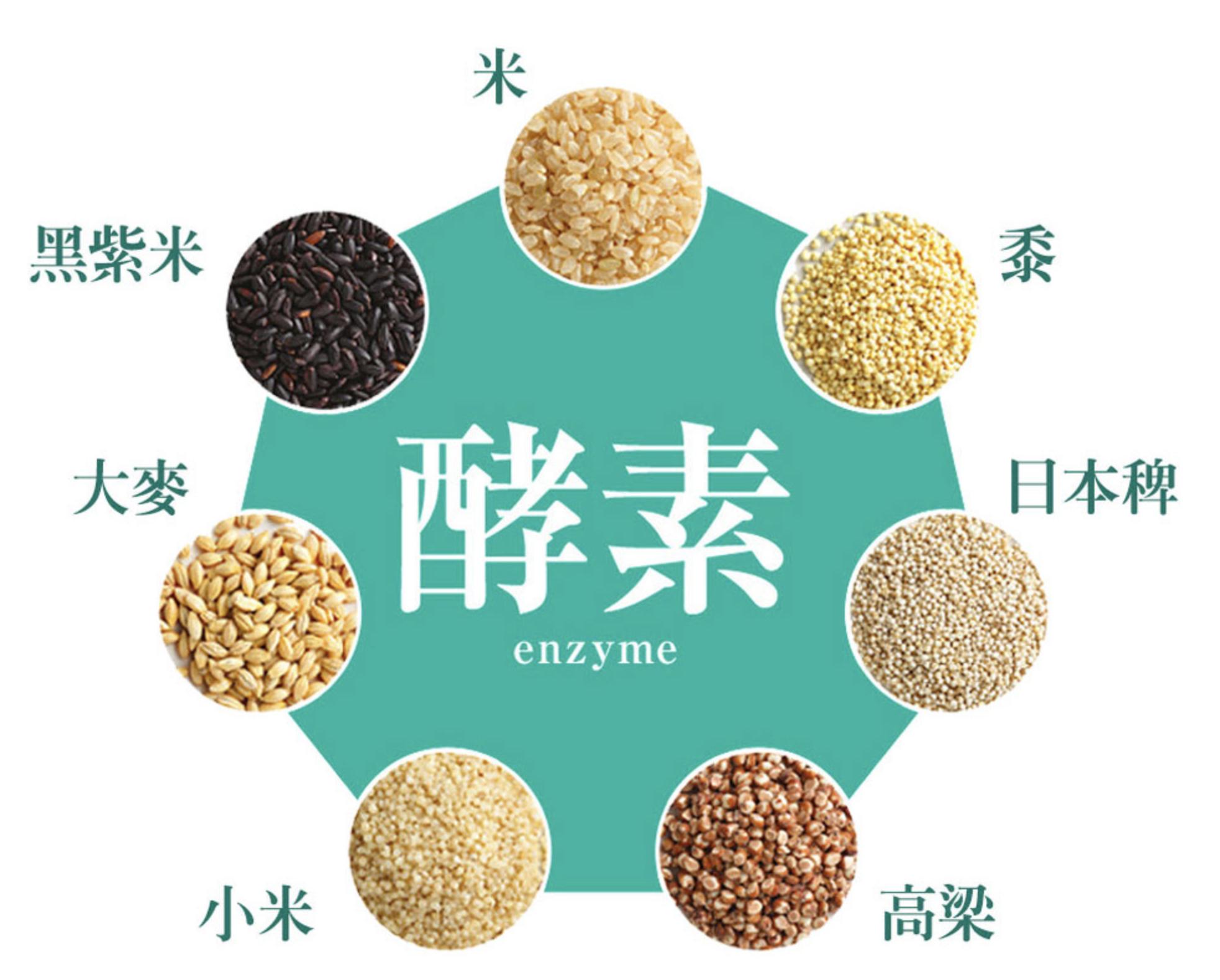 為助你進一步的排便順暢而配合了提取來自穀物的酵素。