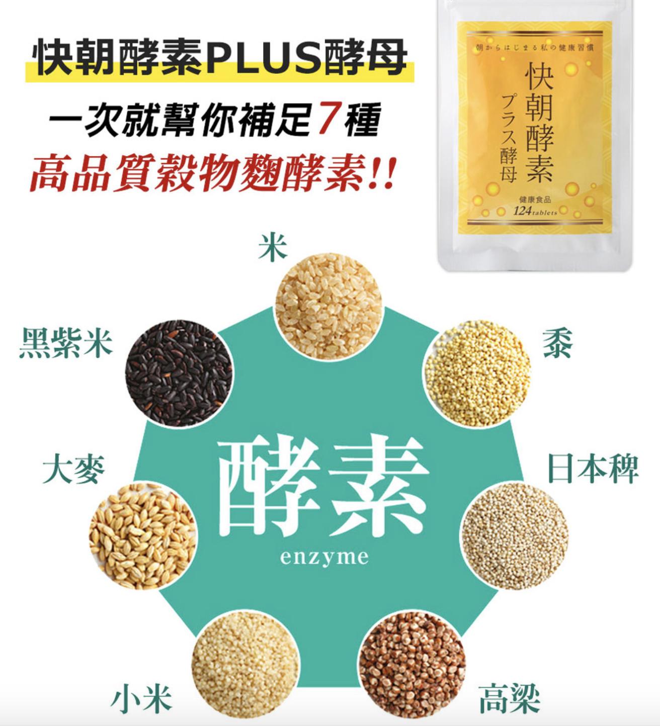 """""""快朝酵素PLUS酵母""""不僅含有食物纖維和乳酸菌,還含有酵素。"""