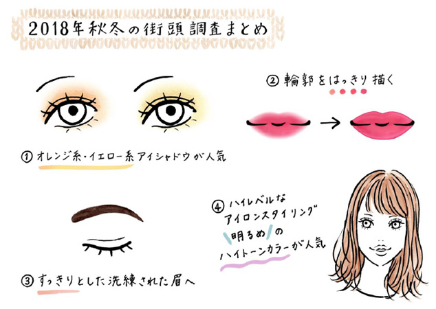 shiseido bcc001