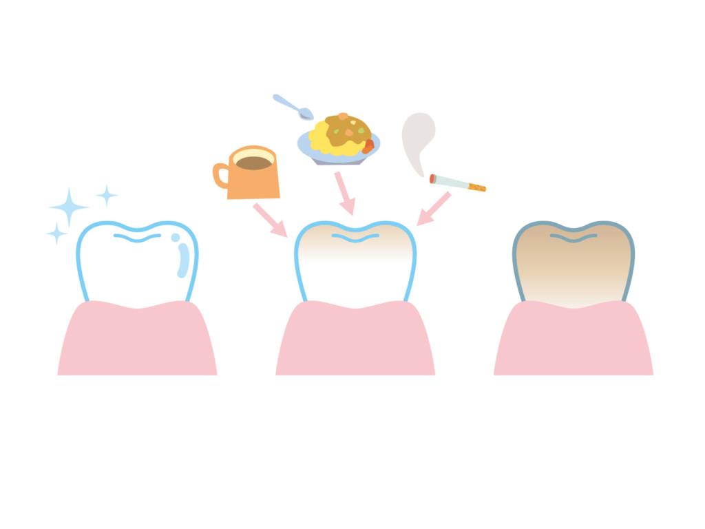黃垢的過程和原因